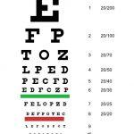 Reden pregled oči nam lahko reši življenje